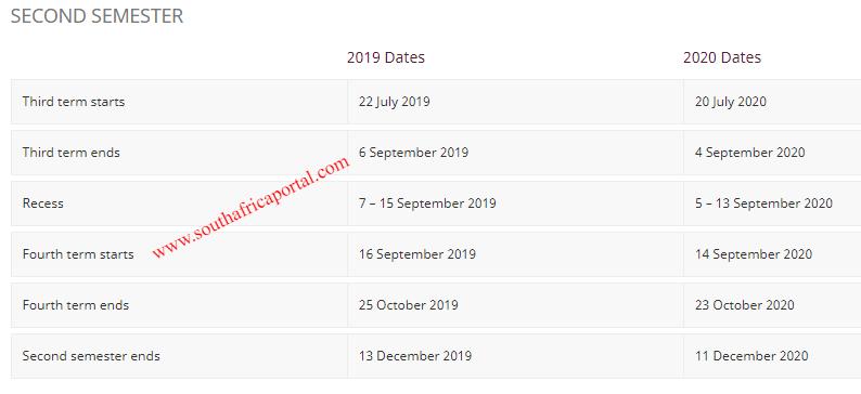 Stellenbosch University Term Dates For First / Second