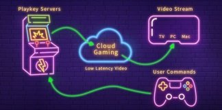 Huawei Inks Deal With Youzu Interactive on Cloud Gaming