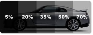 Orange County Car Window Tinting services