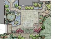 House Garden Plan - Escortsea