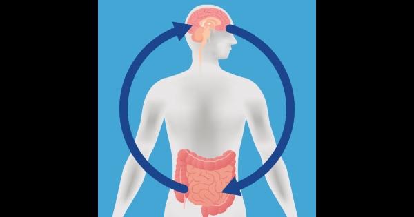 gut-bacteria-movement