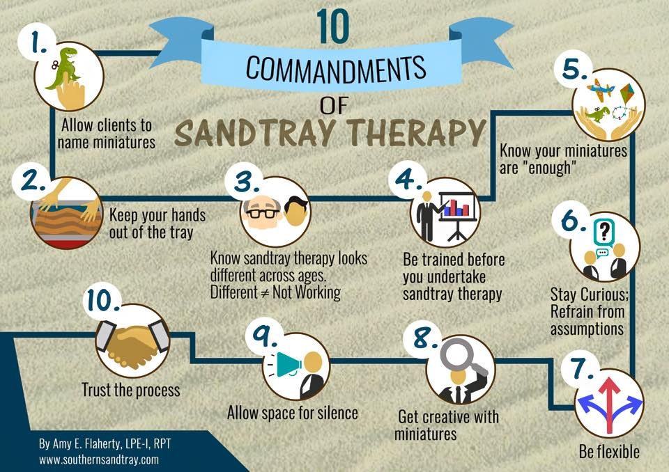 10 Commandments Of Sandtray Therapy By Amy Flaherty