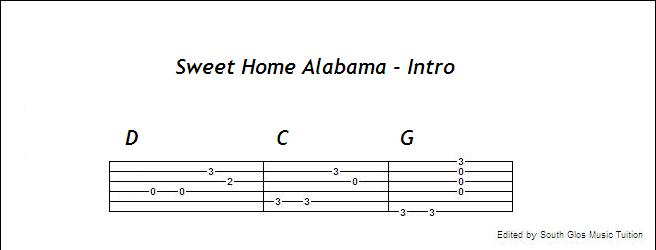Sweet home intro d b a f# b e a verse a two hobos on a railroad line d … Sweet Home Alabama Lynyrd Skynyrd South Glos Music Tuition