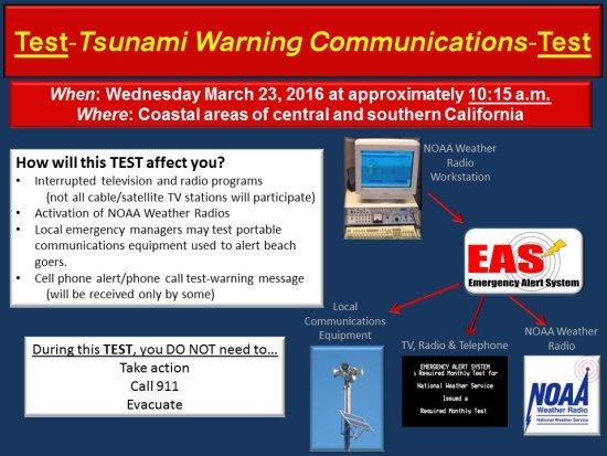 South OC Beaches EAS Tsunami Test March 23 2016