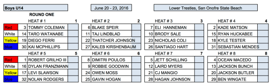 USA Surfing Monday June 20 2016 Heat Draws