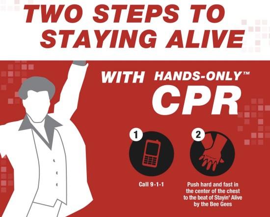 Laguna Beach Sidewalk CPR June 1 2017