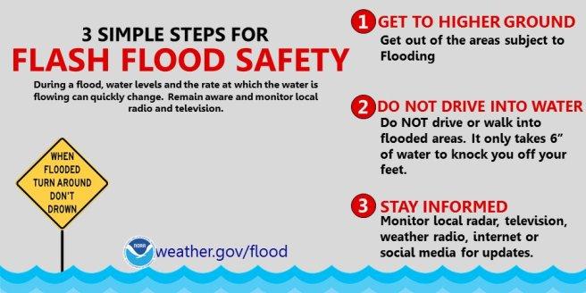 Flash Flood Safety PSA Courtesy of NWS