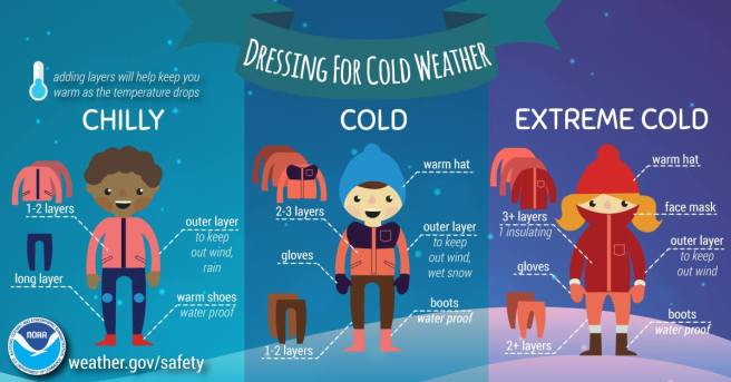 Dressing for Cold Weather PSA