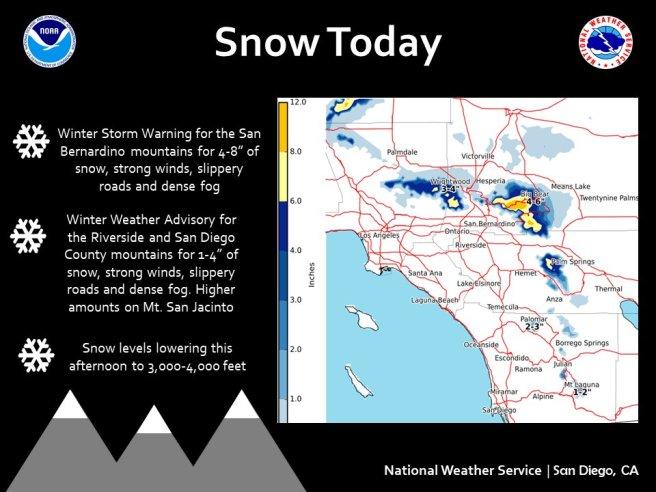 Southern California Snow Day Sunday February 10 2019