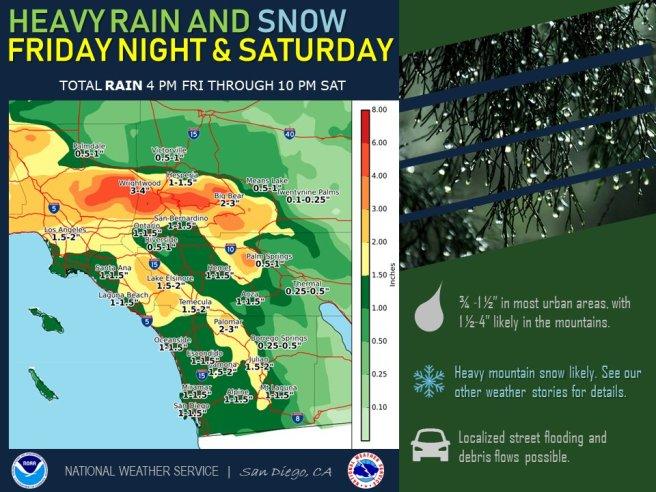 Southern California Rain & Wind Day Saturday February 2 2019