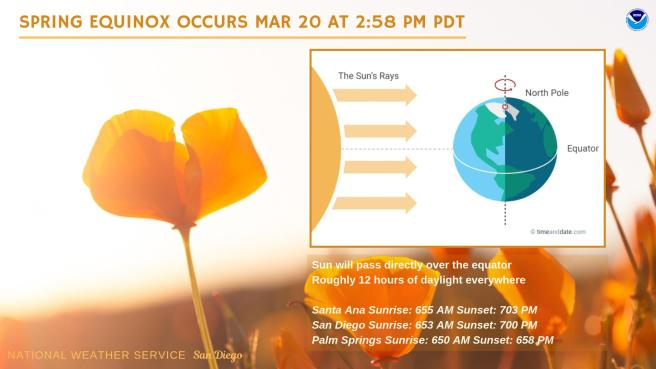 Southern California Rain Day Wednesday March 20 2019 – South
