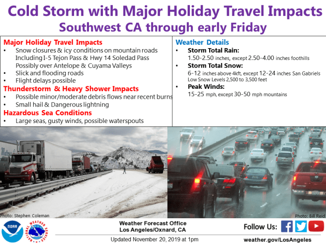 Southern California Thanksgiving Storm Travel Impacts November 28 2019 Courtesy of NWS LA/Oxnard
