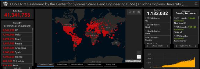 COVID 19 Status World Report Updated on October 22 2020 Courtesy of John Hopkins University