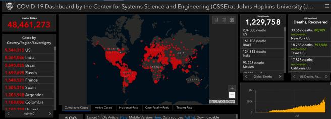COVID 19 Status World Report Updated on November 4 2020 Courtesy of John Hopkins University