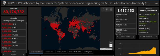 COVID 19 Status World Report Updated on November 24 2020 Courtesy of John Hopkins University