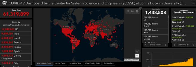 COVID 19 Status World Report Updated on November 26 2020 Courtesy of John Hopkins University