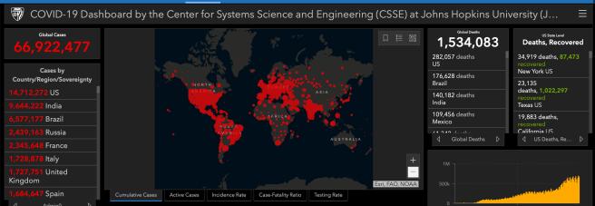 COVID 19 Status World Report Updated on December 5 2020 Courtesy of John Hopkins University