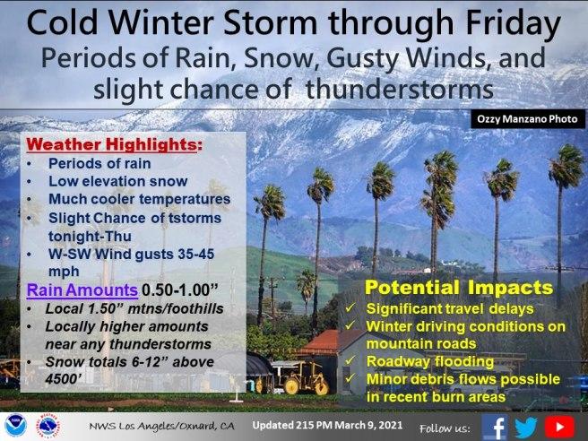 Southern California Rain Day March 10 2021 thru March 12 2021 Courtesy of NWS