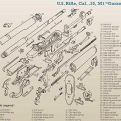 M1 Rifle Diagram Yard Machine Mower Parts South Texas Marksmanship Training Center Garand Images And Line View Of The