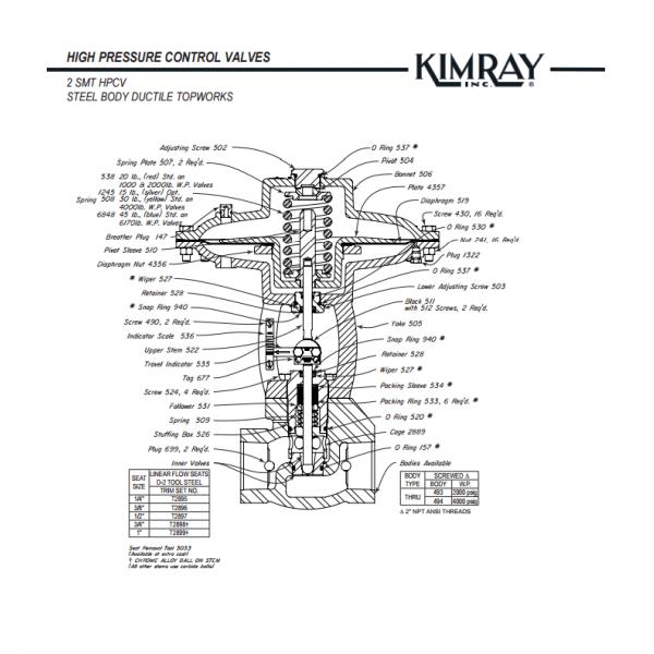 STS KIMRAY (#ECN) 2