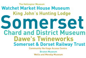 An infographic showing museums who have contributed to the Annual Museums Survey in Somerset