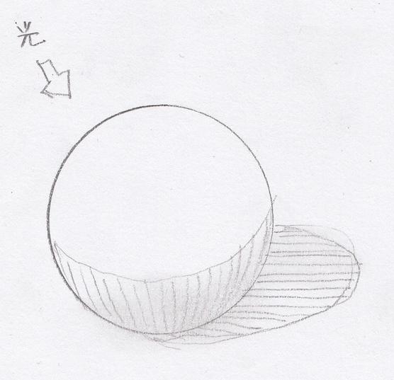 球の描き方2