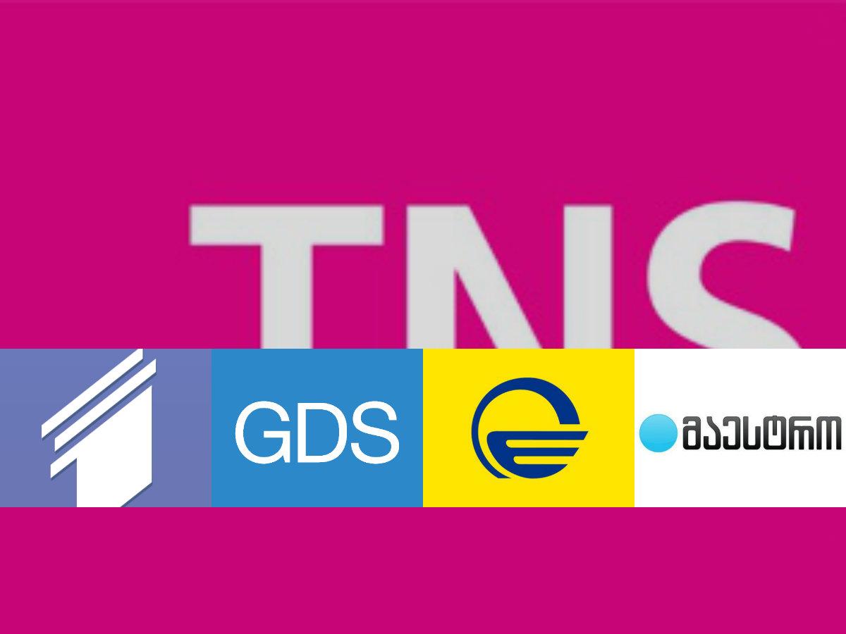 Компания TNS опубликовала результаты экзитпола