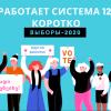 120/30: как работает новая избирательная система в Грузии
