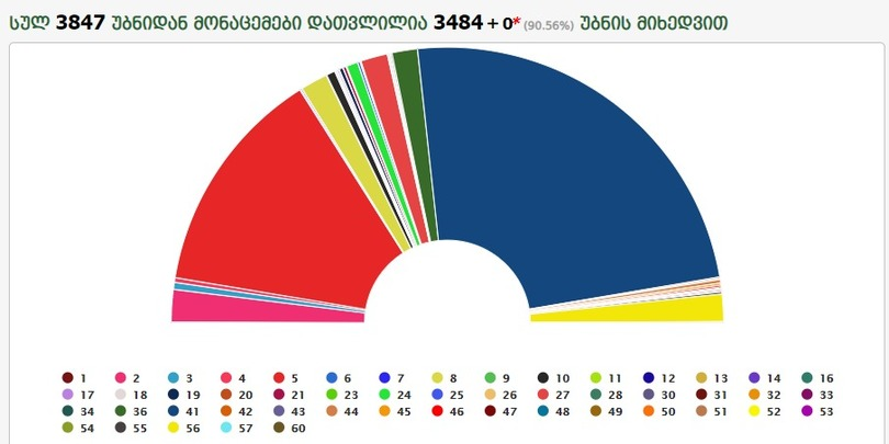 90 #выборы-2020 featured, Выборы 2020, ЦИК