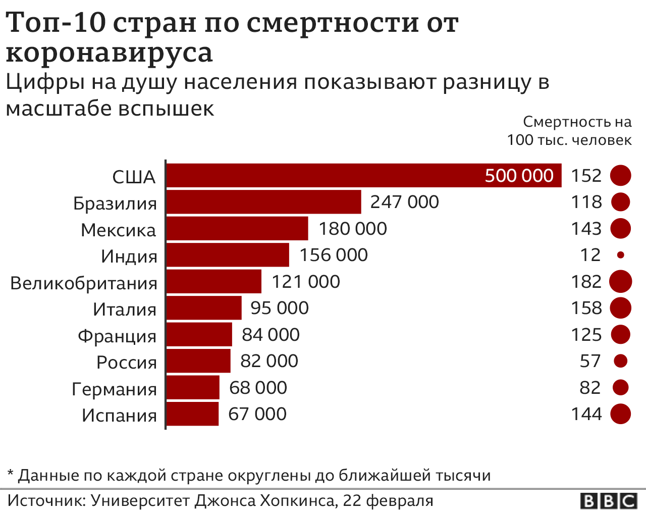 _117162129_world_deaths_russian_2x640-nc.png