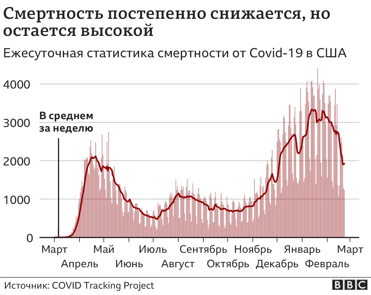 _117162130_us_deaths_russian_2x640-nc.png