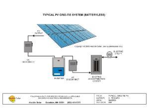 Basic Block Diagram Of Solar Photovoltaic Power Plant | Periodic & Diagrams Science