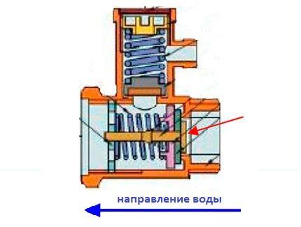 Nuances de drenagem de água de uma unidade de aquecimento de água