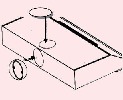 Fordítási dugók recirkulációs módba