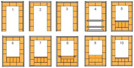 Scheme of apartments 10 first rows of masonry stove