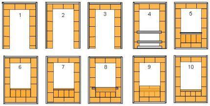 Schema av lägenheter 10 Första raderna av Masonry Spis