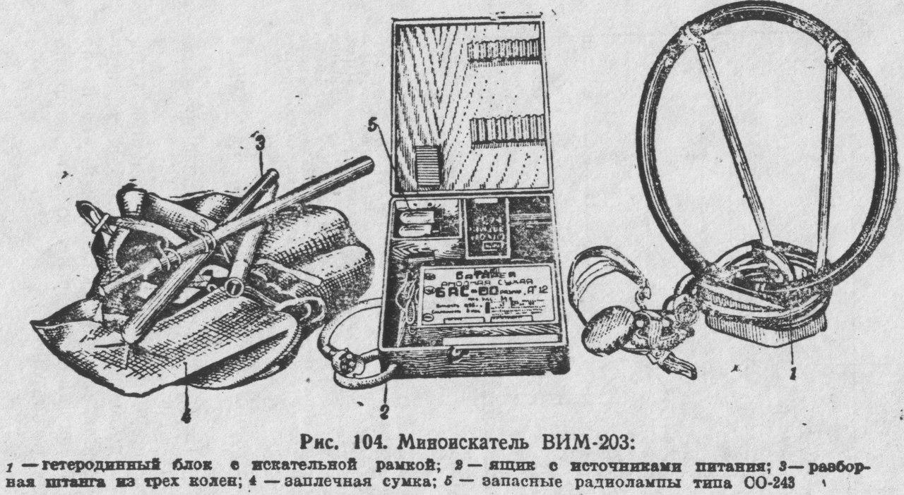 """VIM-210 and VIM-203 mine detectors (""""Высокочастотный"""