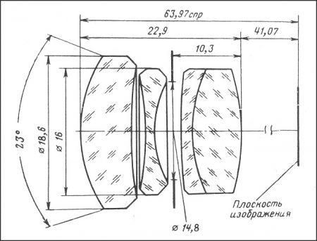 Industar-61 L/D three items bundle: the lens + hood