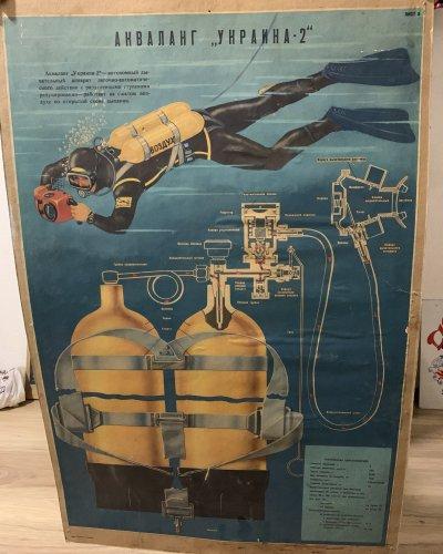 Affiche école plongée Soviétique – Années 60 – Cartonnée