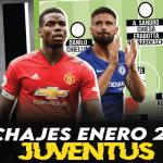 Así será el mercado de fichajes de la Juventus