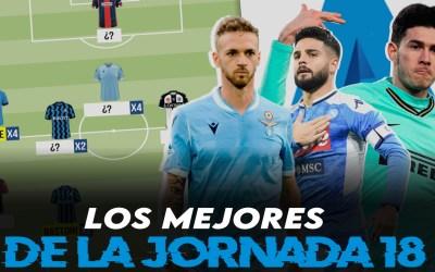 Lo mejor de la jornada 18 de la Serie A 2020/21