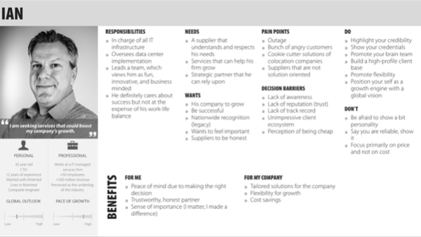 A sample of buyer persona for creating brand messaging