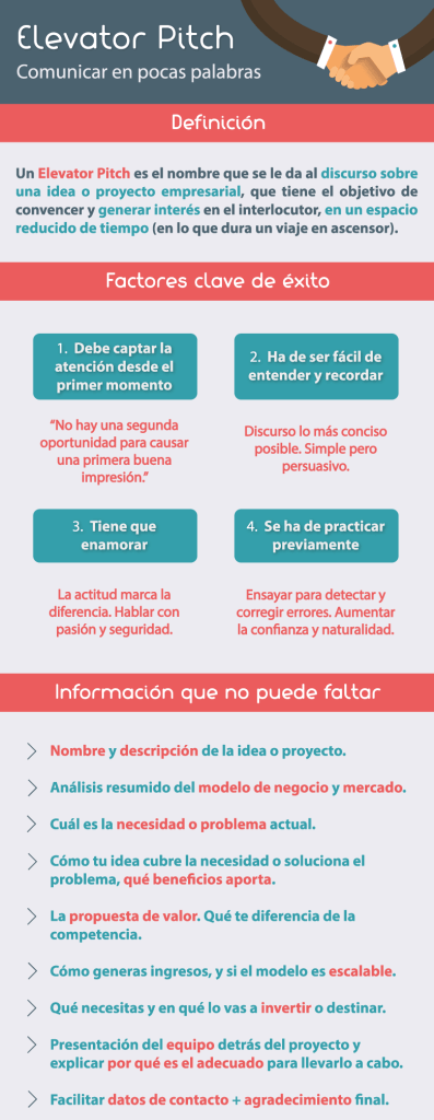 Infografia-elevator-pitch