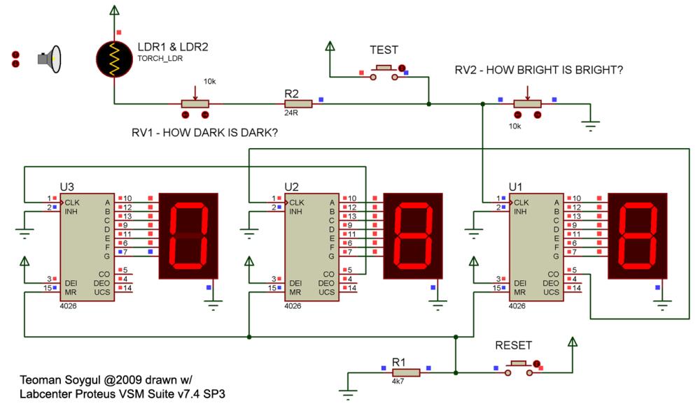 medium resolution of enumerator schematics simulation complete circuit diagram