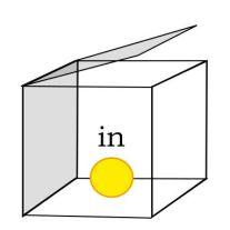 前置詞のイメージ