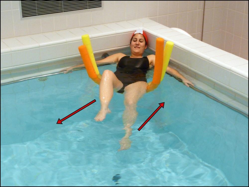 Balneoterapia: Ejercicios con las extremidades inferiores (3/6)