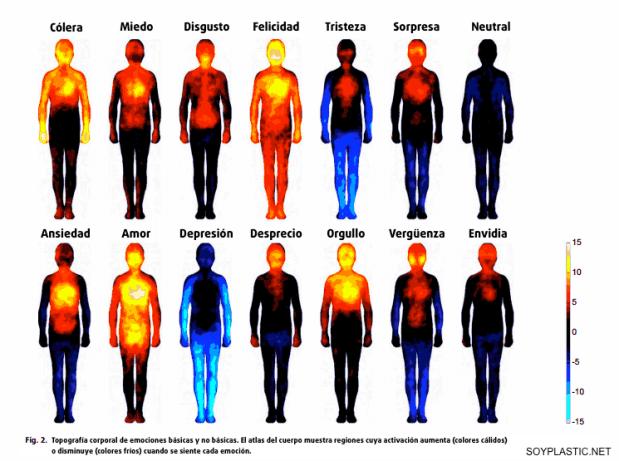 Atlas de las emociones