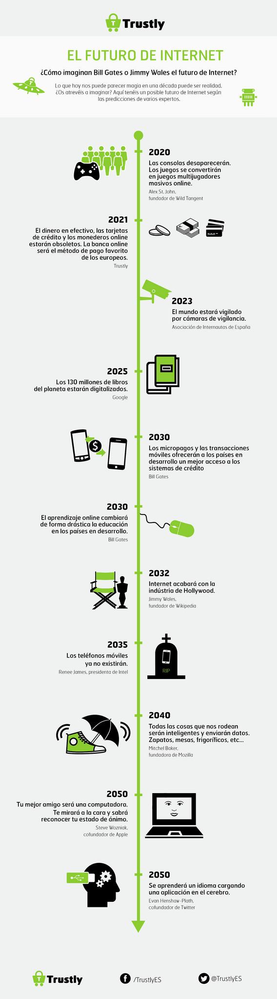 interneten2050