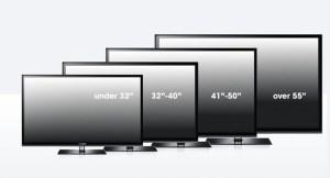 tv-sizes-619x335