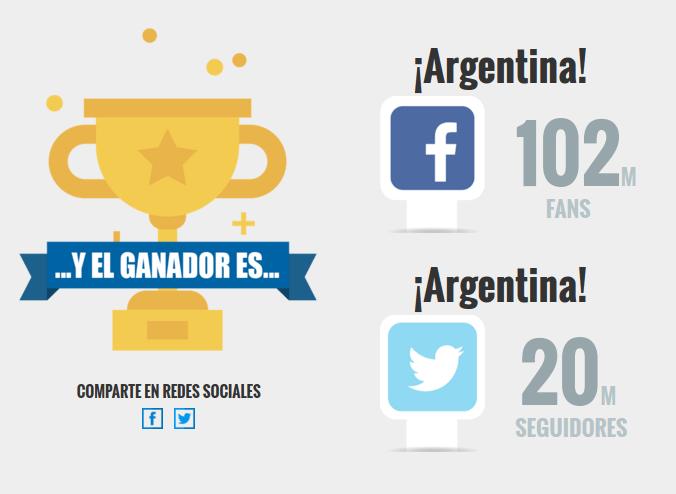 seguidores-argentina-redes-sociales